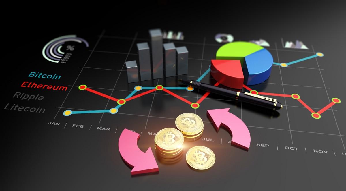На Уолл-стрит создали систему предсказания динамики цен криптовалют