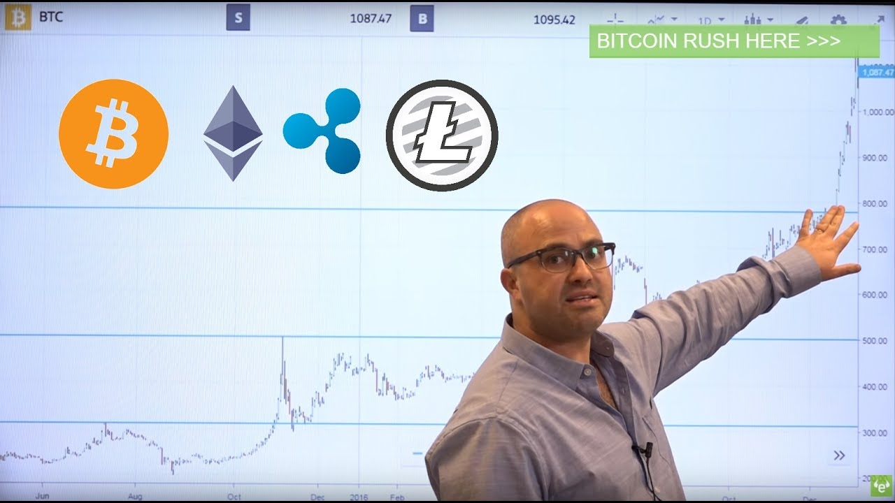 Mati Greenspan, provides commentary on today's traditional and crypto markets