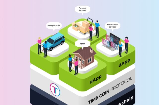 TimeCoinProtocol – decentralized sharing economy protocol